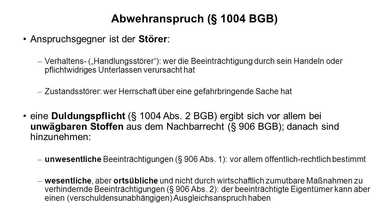 Abwehranspruch (§ 1004 BGB)
