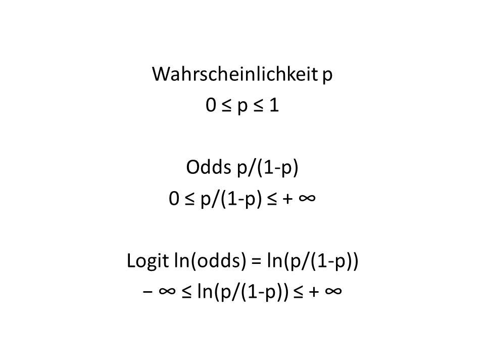 Wahrscheinlichkeit p 0 ≤ p ≤ 1 Odds p/(1-p) 0 ≤ p/(1-p) ≤ + ∞ Logit ln(odds) = ln(p/(1-p)) − ∞ ≤ ln(p/(1-p)) ≤ + ∞