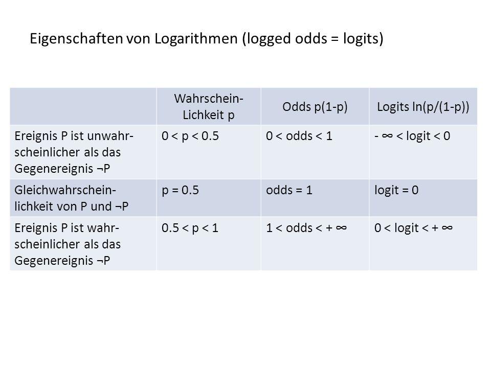 Eigenschaften von Logarithmen (logged odds = logits)