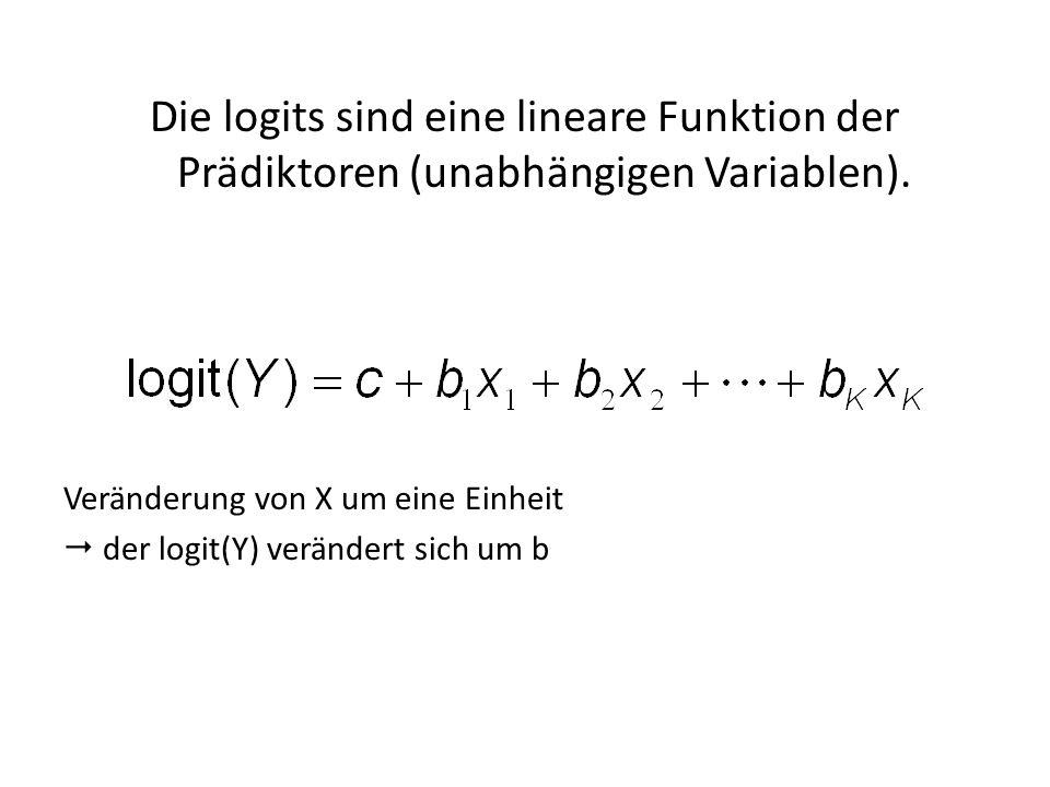 Die logits sind eine lineare Funktion der Prädiktoren (unabhängigen Variablen).