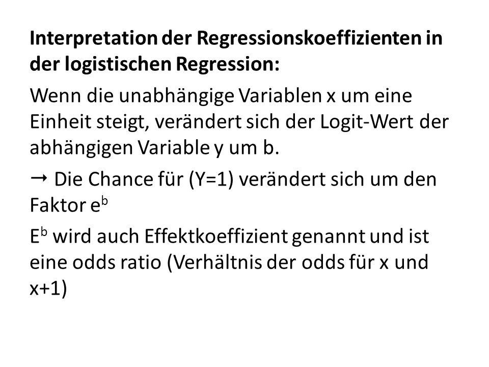 Interpretation der Regressionskoeffizienten in der logistischen Regression: Wenn die unabhängige Variablen x um eine Einheit steigt, verändert sich der Logit-Wert der abhängigen Variable y um b.
