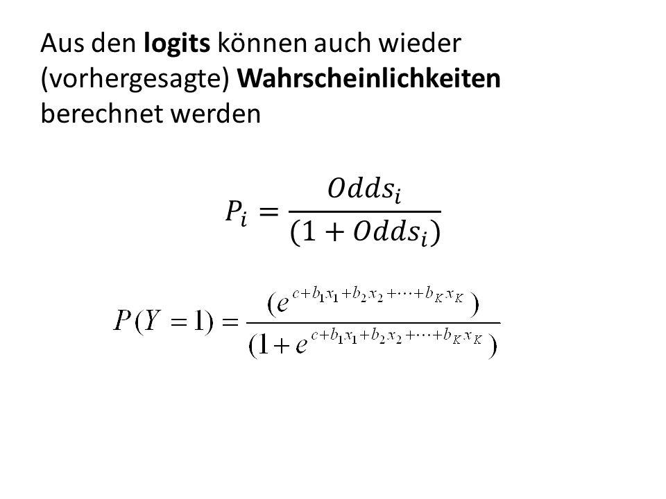 Aus den logits können auch wieder (vorhergesagte) Wahrscheinlichkeiten berechnet werden 𝑃 𝑖 = 𝑂𝑑𝑑𝑠 𝑖 (1+ 𝑂𝑑𝑑𝑠 𝑖 )