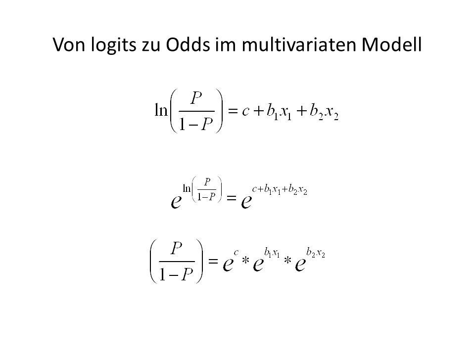 Von logits zu Odds im multivariaten Modell