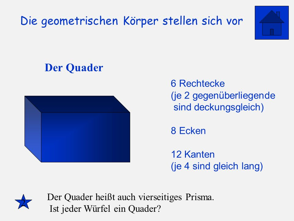 Der Quader 6 Rechtecke (je 2 gegenüberliegende sind deckungsgleich)