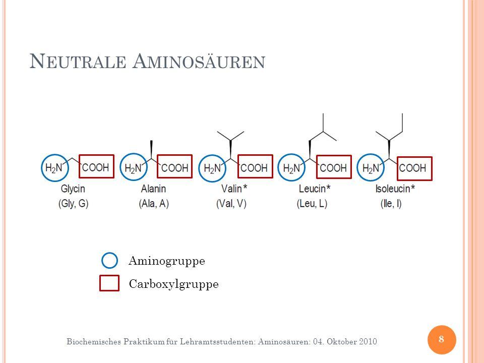 Neutrale Aminosäuren Zunächst: Dreibuchstaben-Code als vereinfachte Schreibweise für Aminosäure und Peptide.