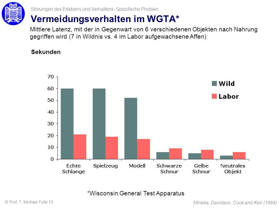 Vermeidungsverhalten im WGTA*