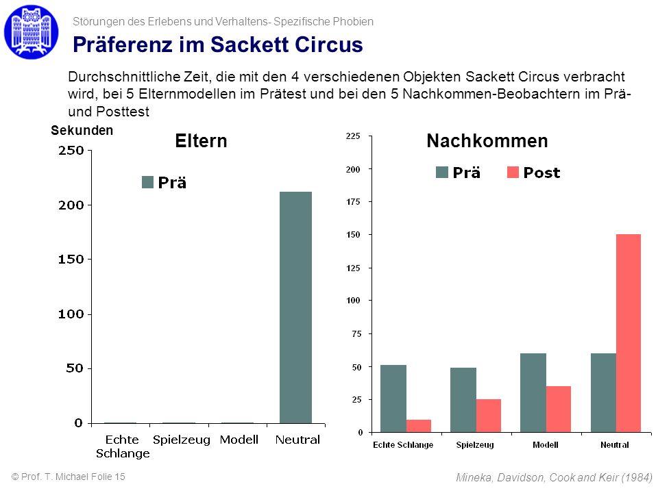 Präferenz im Sackett Circus