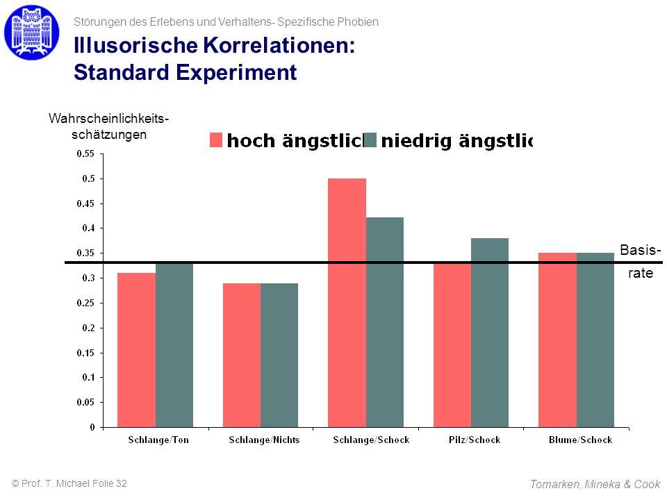 Illusorische Korrelationen: Standard Experiment