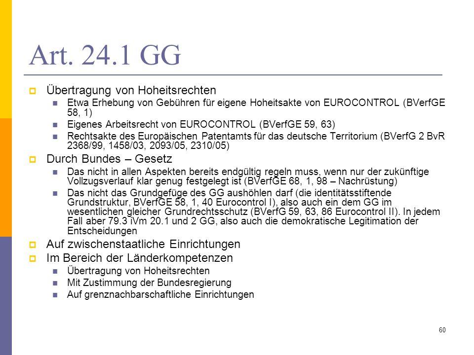 Art. 24.1 GG Übertragung von Hoheitsrechten Durch Bundes – Gesetz