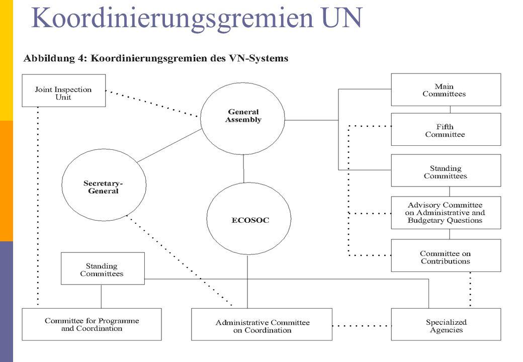 Koordinierungsgremien UN