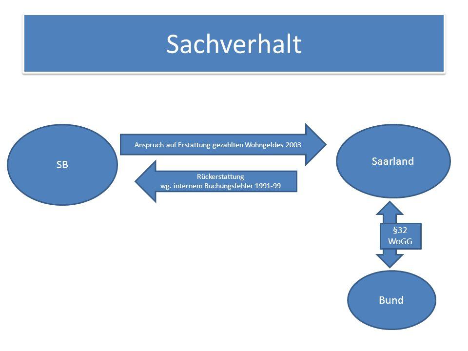 Sachverhalt Saarland SB Bund §32 WoGG