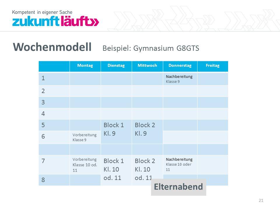 Wochenmodell Beispiel: Gymnasium G8GTS