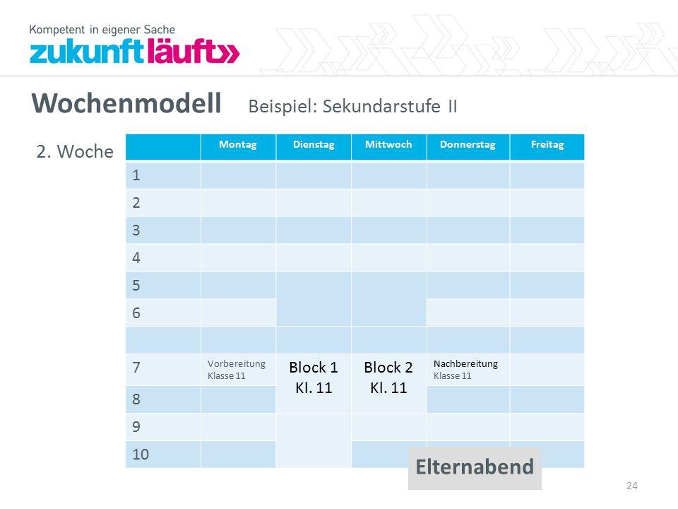 Wochenmodell Beispiel: Sekundarstufe II