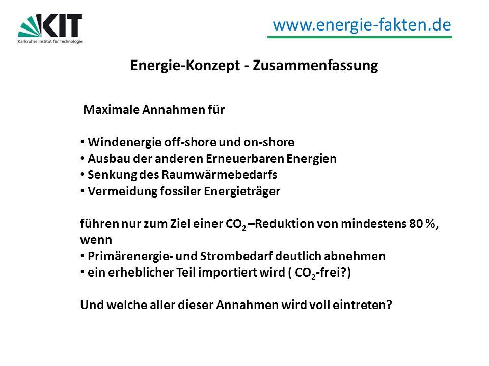 Energie-Konzept - Zusammenfassung