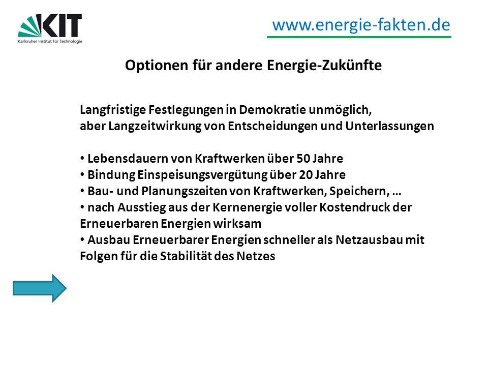 Optionen für andere Energie-Zukünfte