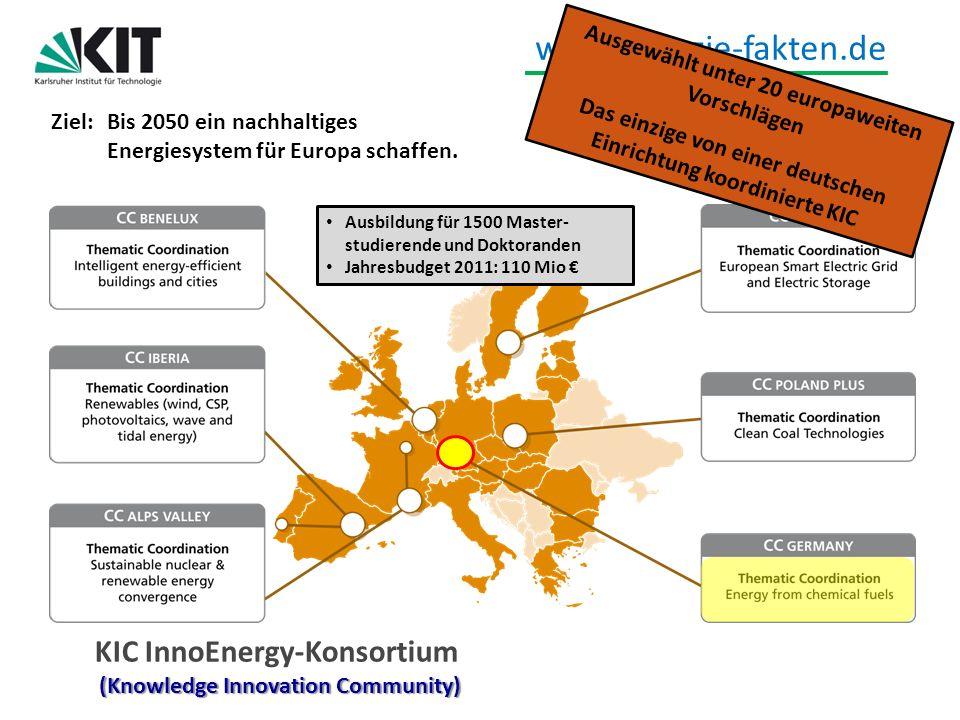 KIC InnoEnergy-Konsortium (Knowledge Innovation Community)