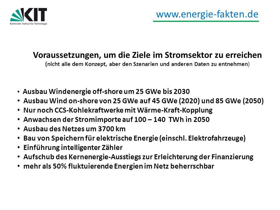 Voraussetzungen, um die Ziele im Stromsektor zu erreichen