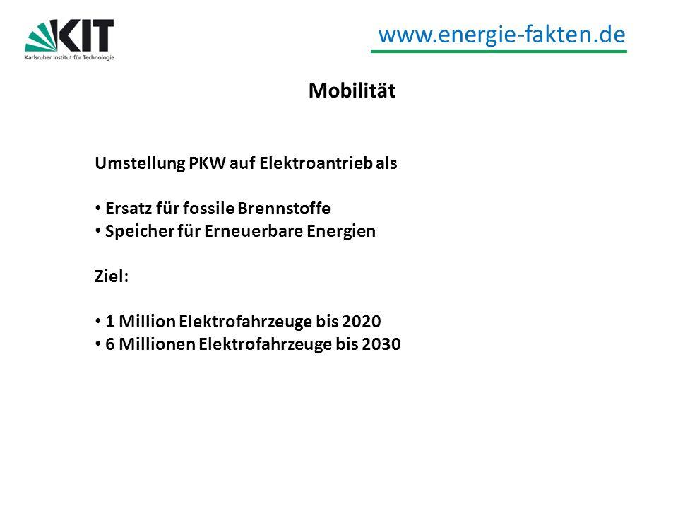 Mobilität Umstellung PKW auf Elektroantrieb als