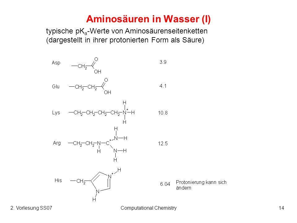 Aminosäuren in Wasser (I)