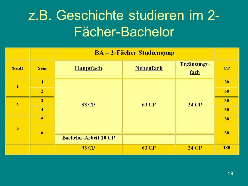 z.B. Geschichte studieren im 2-Fächer-Bachelor