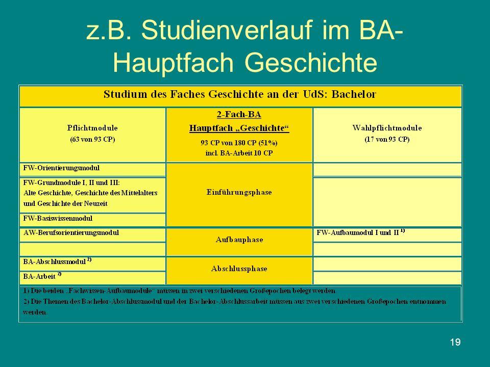 z.B. Studienverlauf im BA-Hauptfach Geschichte