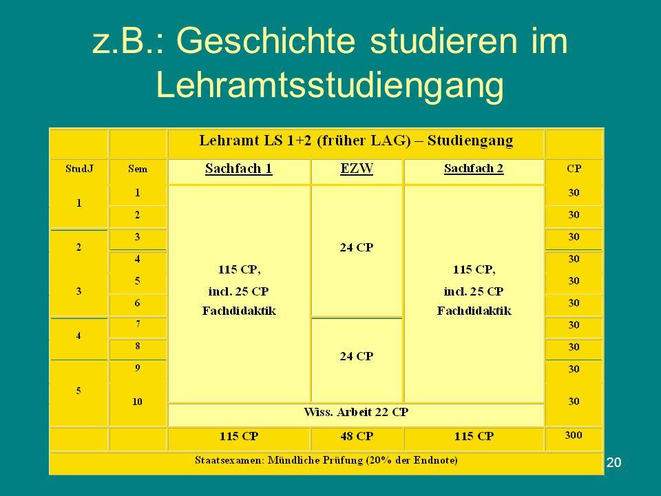 z.B.: Geschichte studieren im Lehramtsstudiengang
