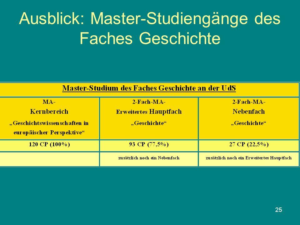 Ausblick: Master-Studiengänge des Faches Geschichte