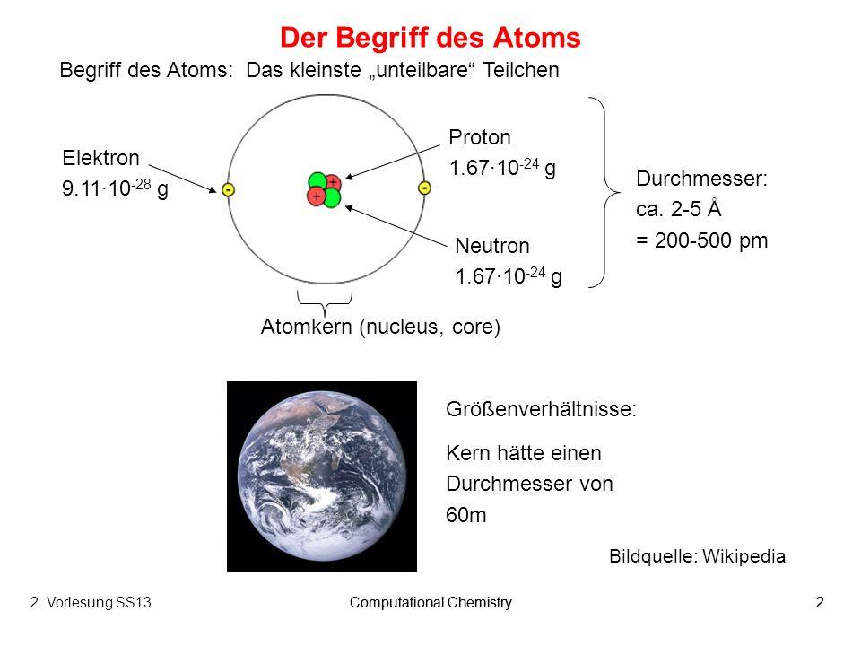 """Der Begriff des Atoms Begriff des Atoms: Das kleinste """"unteilbare Teilchen. Proton 1.67∙10-24 g."""