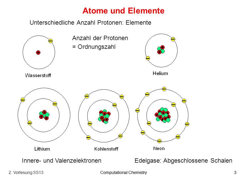 Atome und Elemente Unterschiedliche Anzahl Protonen: Elemente