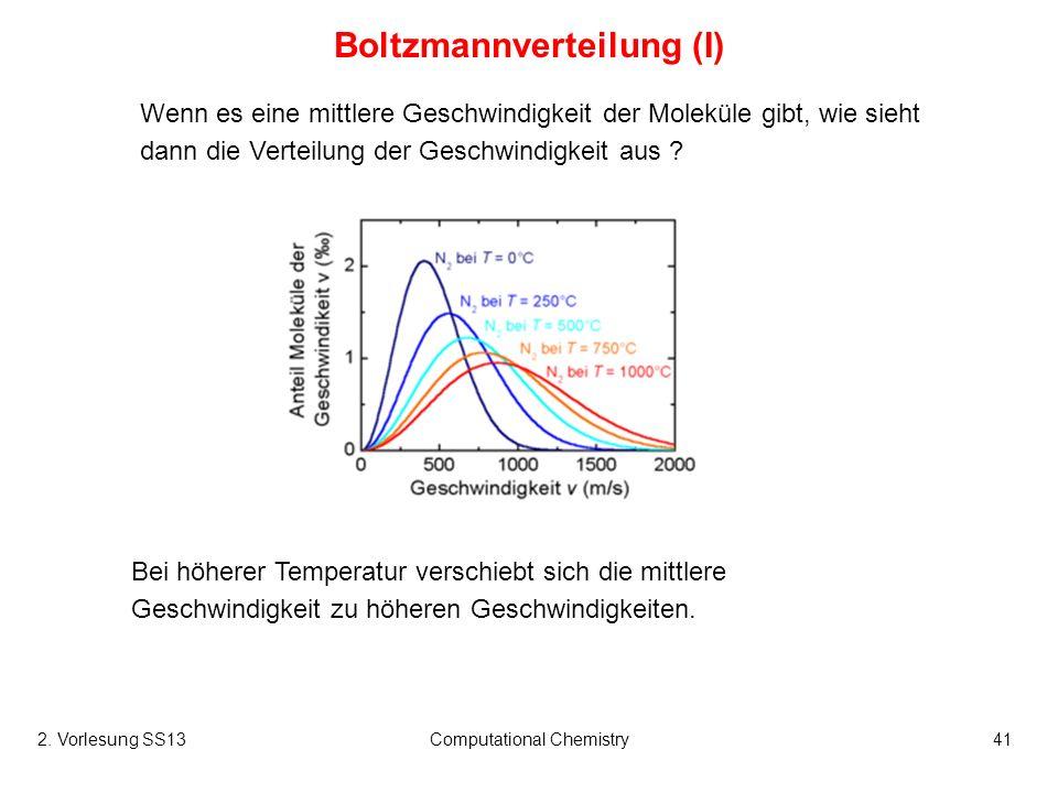 Boltzmannverteilung (I)