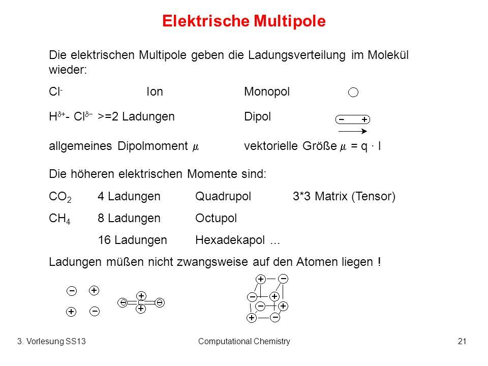 Elektrische Multipole