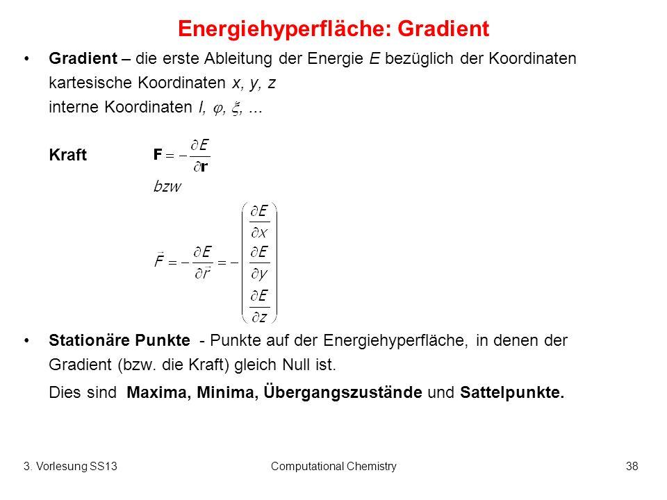 Energiehyperfläche: Gradient