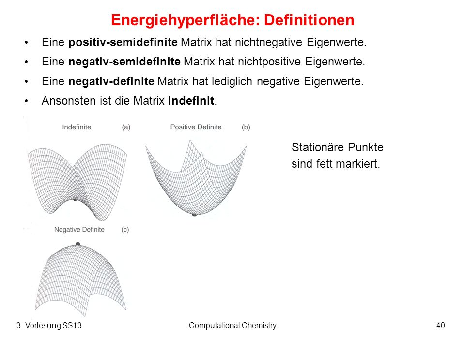 Energiehyperfläche: Definitionen