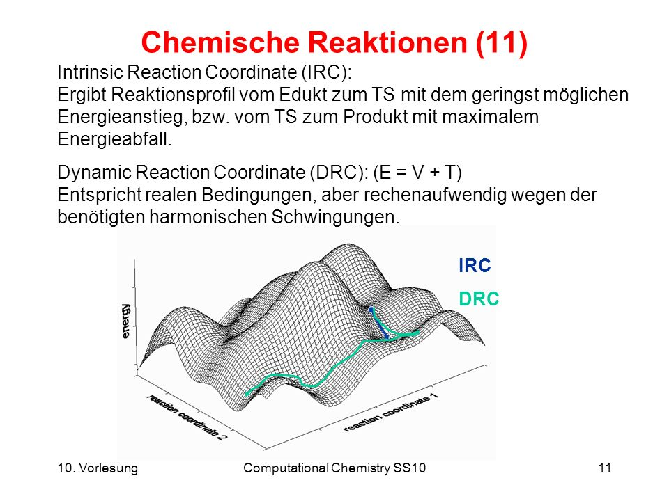 Chemische Reaktionen (11)