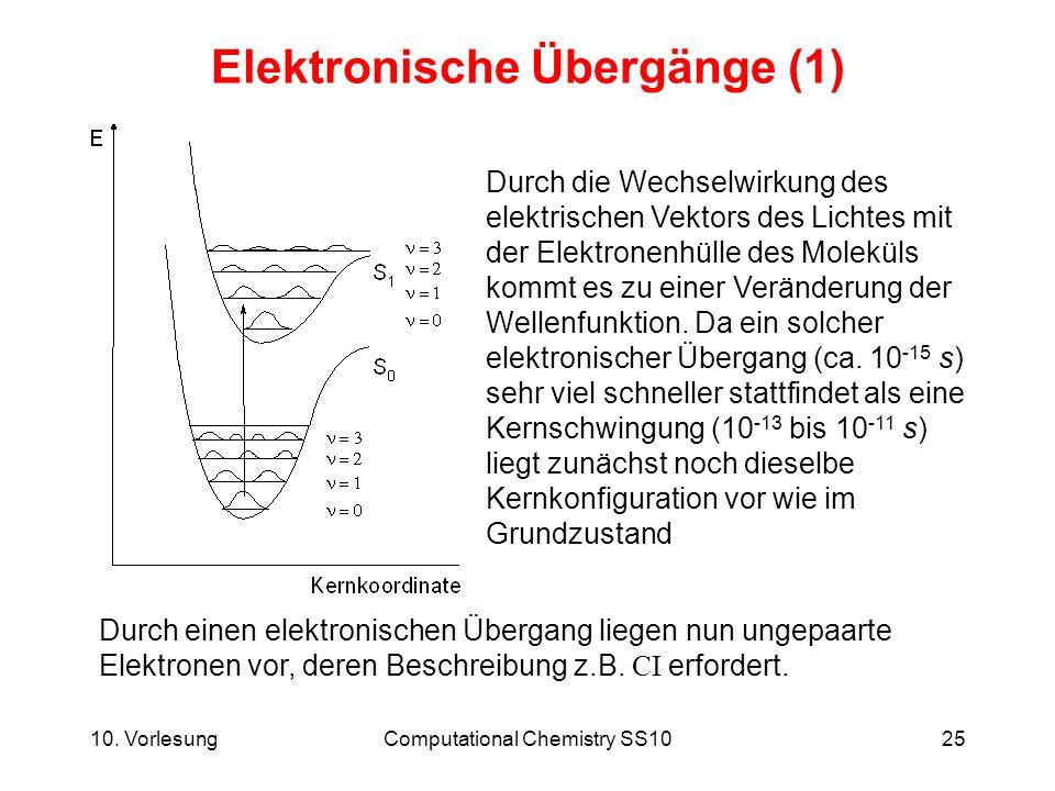 Elektronische Übergänge (1)