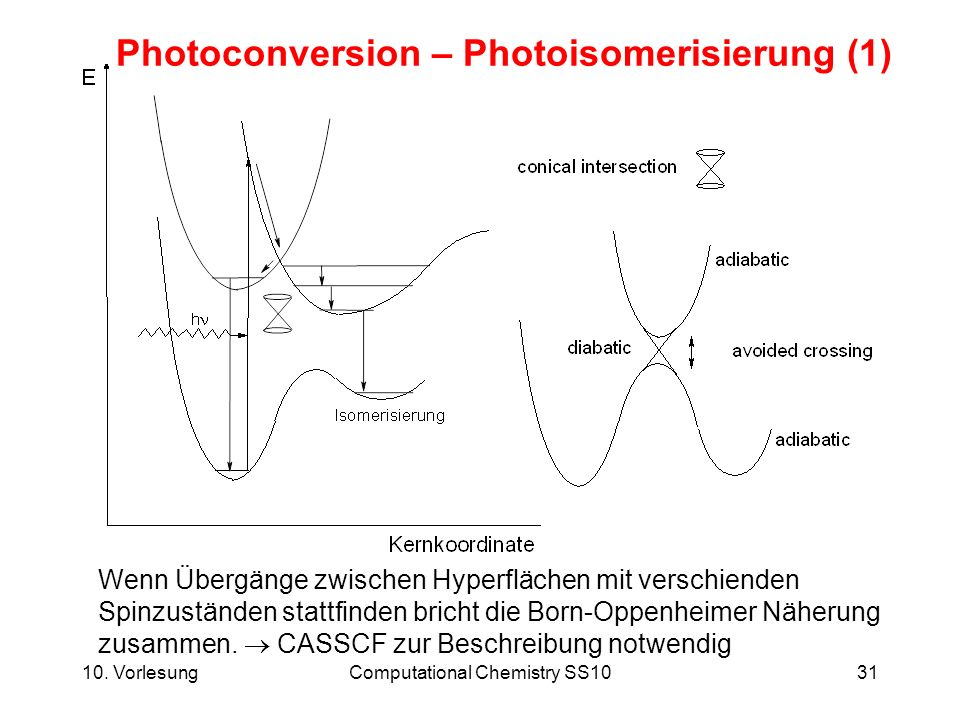 Photoconversion – Photoisomerisierung (1)