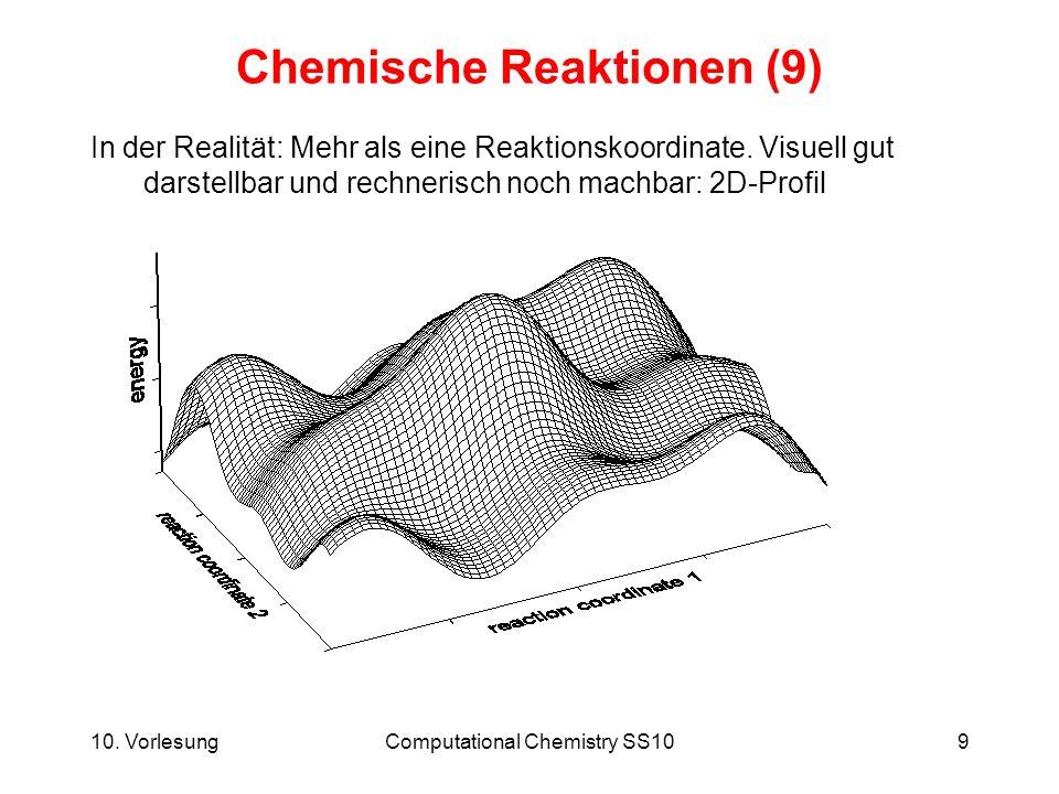 Chemische Reaktionen (9)