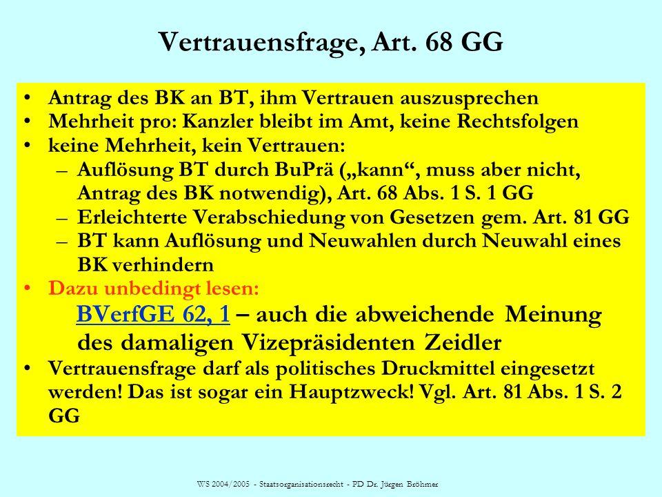 Vertrauensfrage, Art. 68 GG