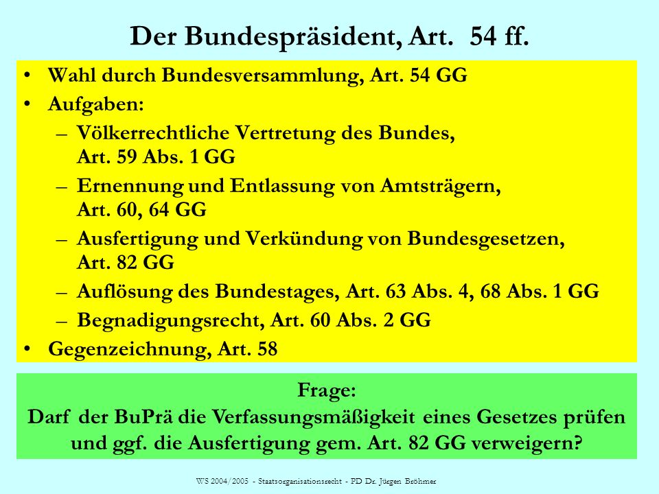 Der Bundespräsident, Art. 54 ff.