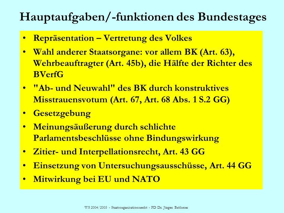 Hauptaufgaben/-funktionen des Bundestages