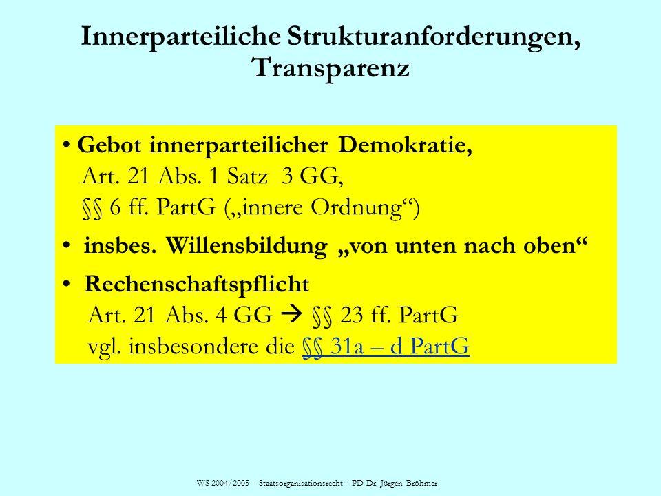 Innerparteiliche Strukturanforderungen, Transparenz