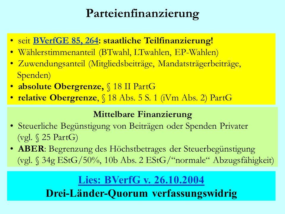 Parteienfinanzierung