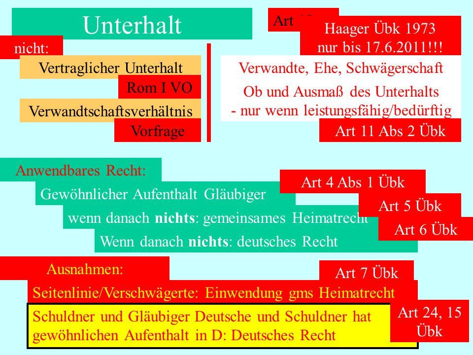 Unterhalt Art 18 Haager Übk 1973 nur bis 17.6.2011!!! nicht: