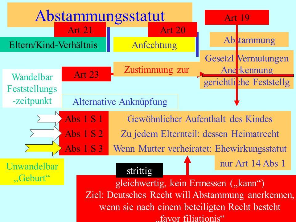 Abstammungsstatut Art 19 Art 21 Art 20 Abstammung