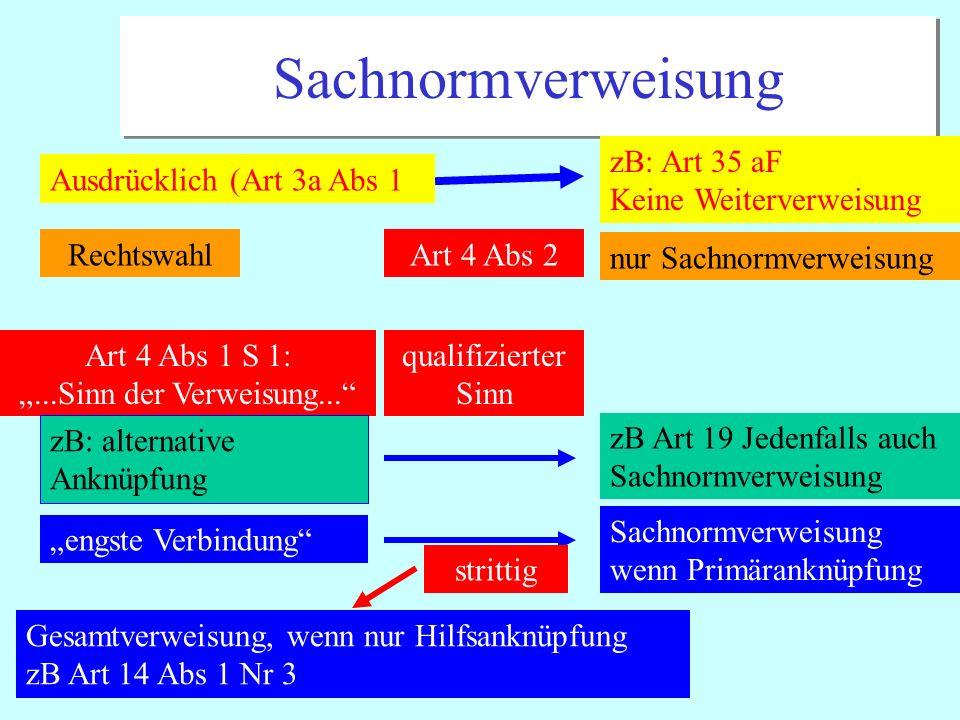 """Art 4 Abs 1 S 1: """"...Sinn der Verweisung..."""