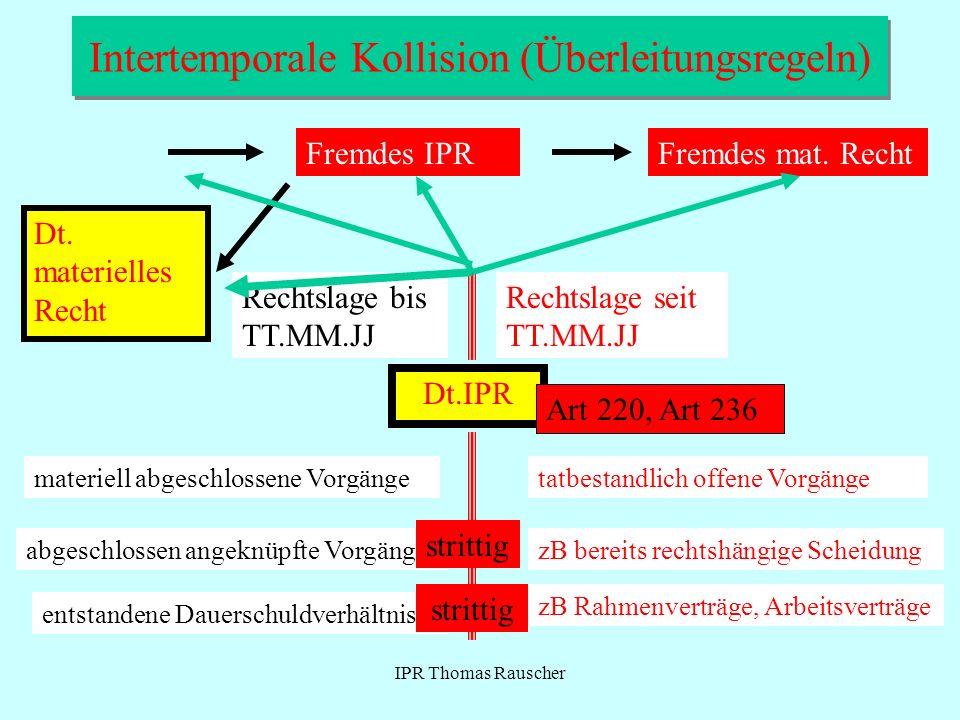 Intertemporale Kollision (Überleitungsregeln)
