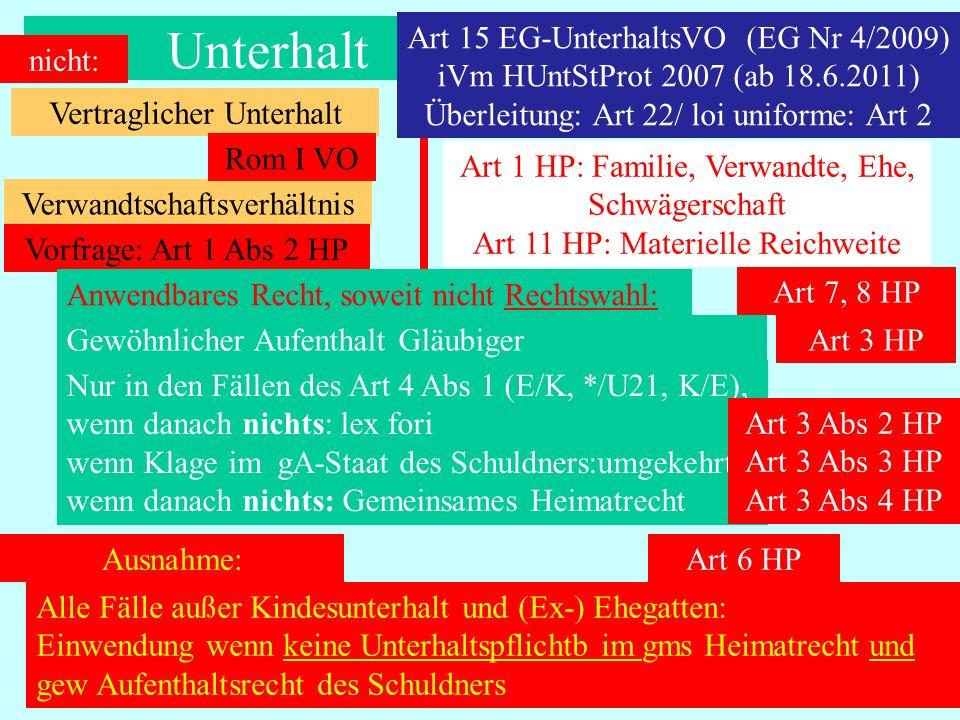 Unterhalt Art 15 EG-UnterhaltsVO (EG Nr 4/2009) iVm HUntStProt 2007 (ab 18.6.2011) Überleitung: Art 22/ loi uniforme: Art 2.