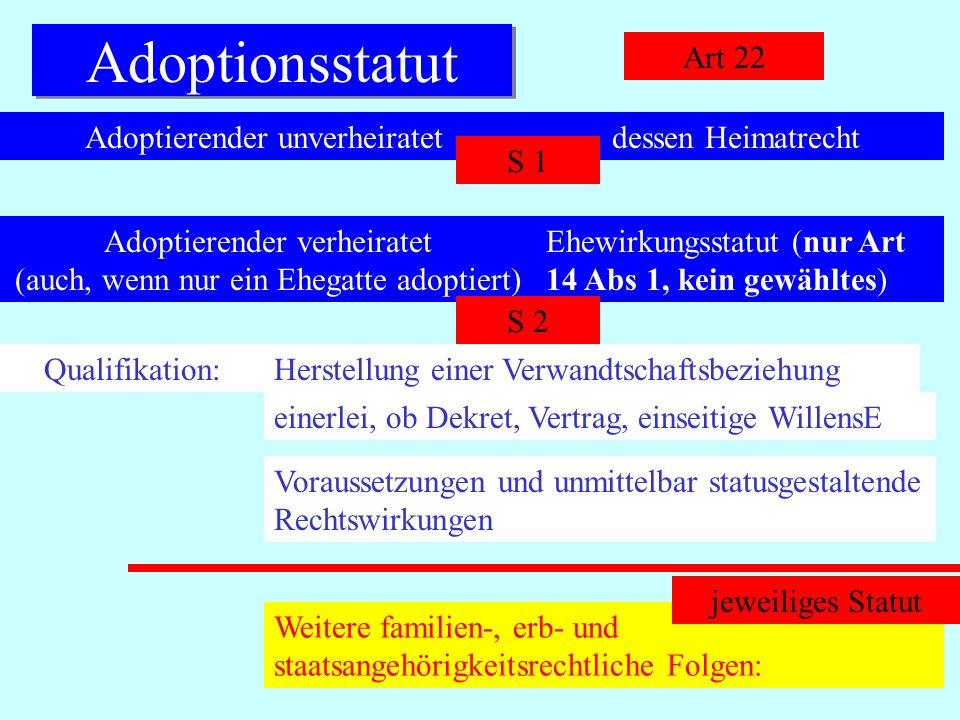 Adoptionsstatut Art 22 Adoptierender unverheiratet dessen Heimatrecht