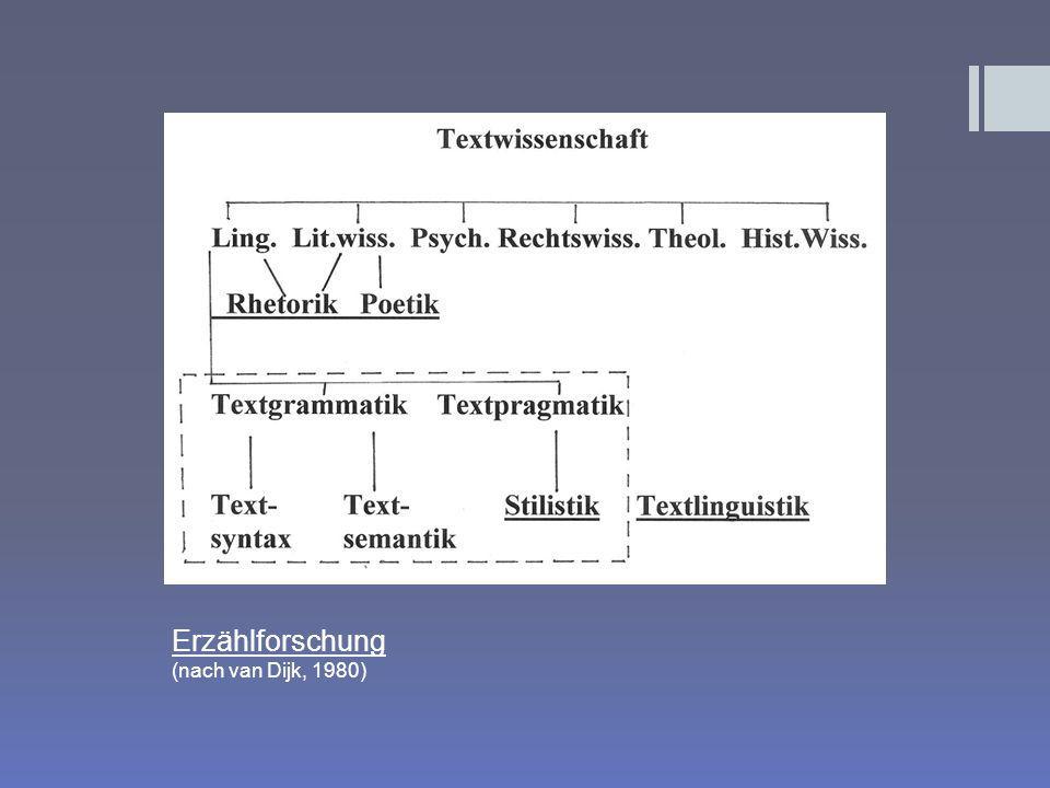 Erzählforschung (nach van Dijk, 1980)