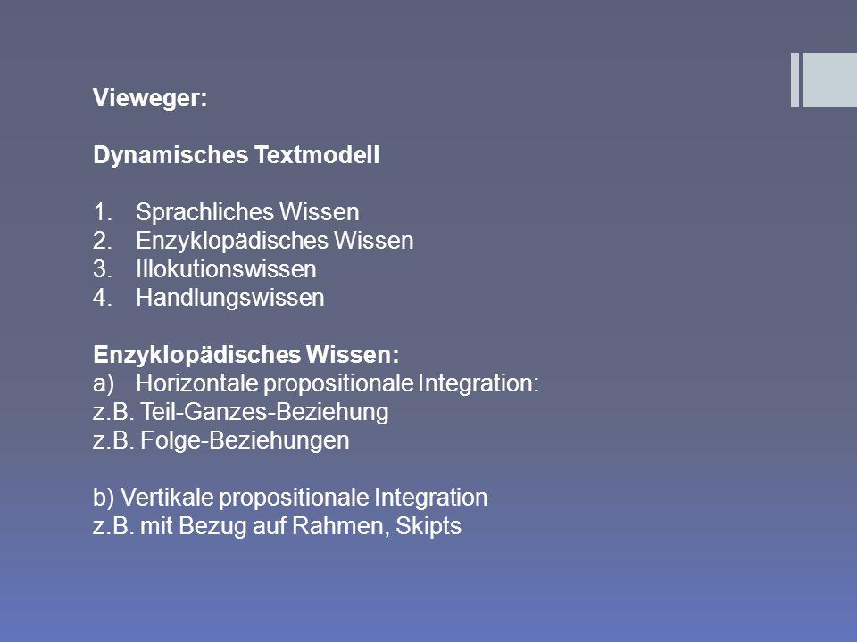 Vieweger: Dynamisches Textmodell. Sprachliches Wissen. Enzyklopädisches Wissen. Illokutionswissen.